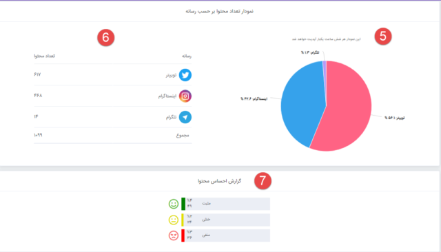 statistical_report